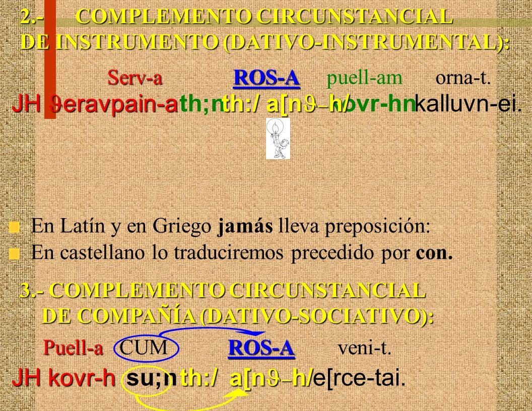 JH Jeravpain-a th;n th:/ a[nJ-h/ kovr-hn kalluvn-ei. JH kovr-h su;n